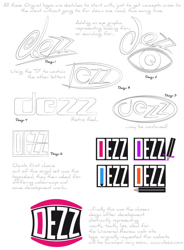 Dezz.com early concepts