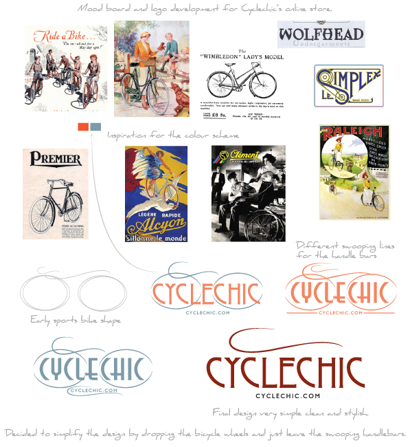 Cyclechic logo development