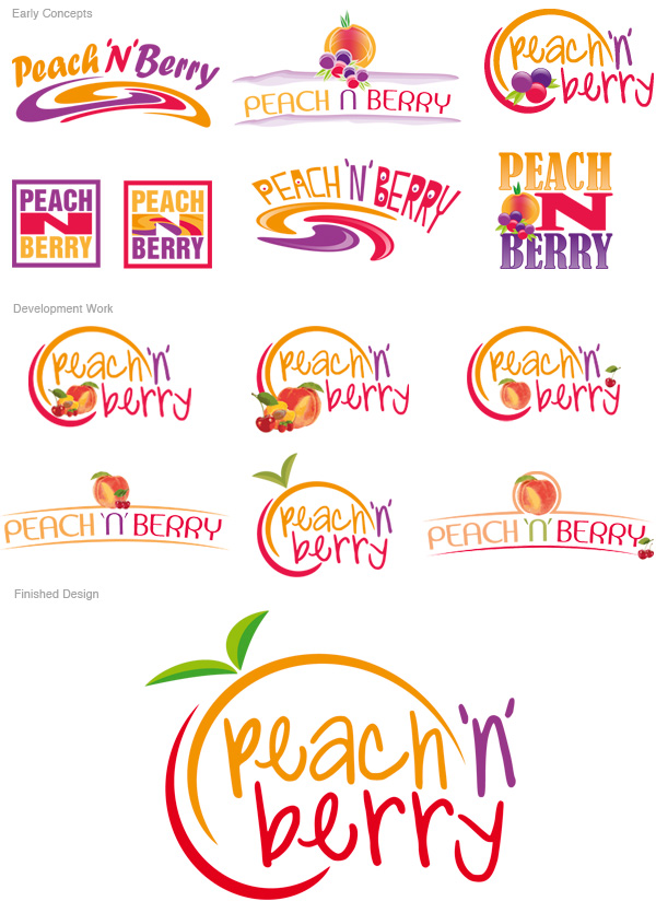 peach 'n' berry_logo