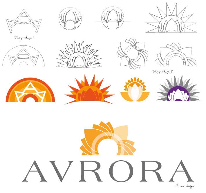 Avora Logo Design